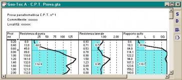 Geo-Tec A 5.1 Education